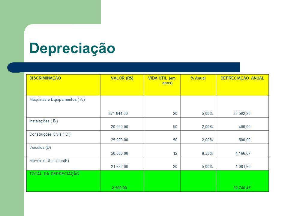 Depreciação DISCRIMINAÇÃO VALOR (R$) VIDA ÚTIL (em anos) % Anual