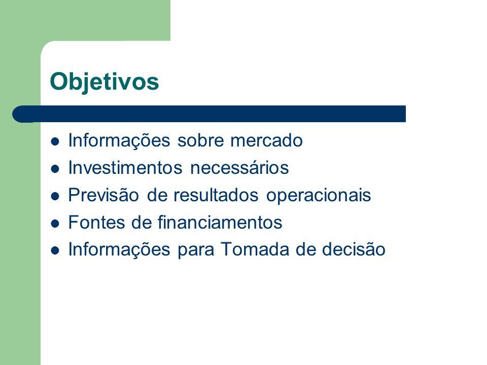 Objetivos Informações sobre mercado Investimentos necessários