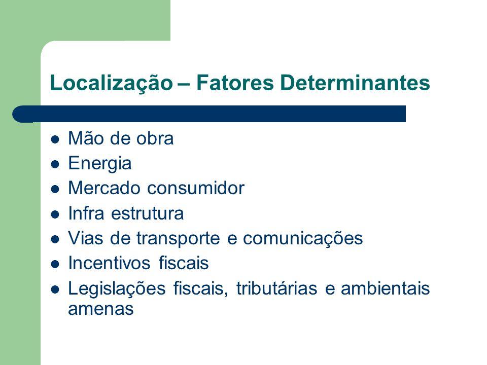 Localização – Fatores Determinantes