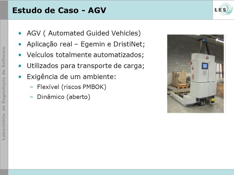 Estudo de Caso - AGV AGV ( Automated Guided Vehicles)