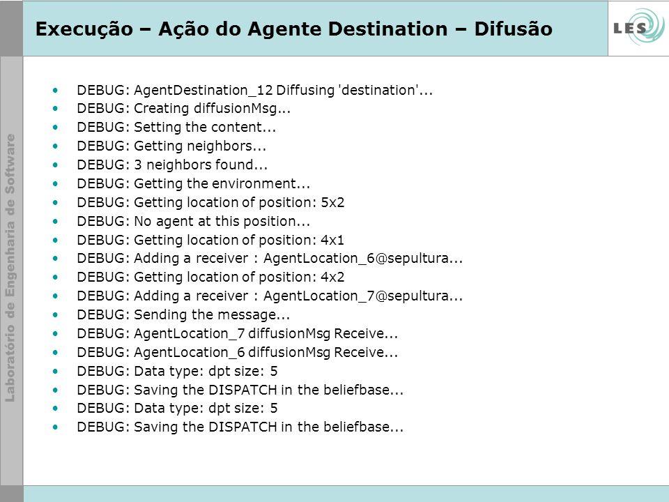 Execução – Ação do Agente Destination – Difusão