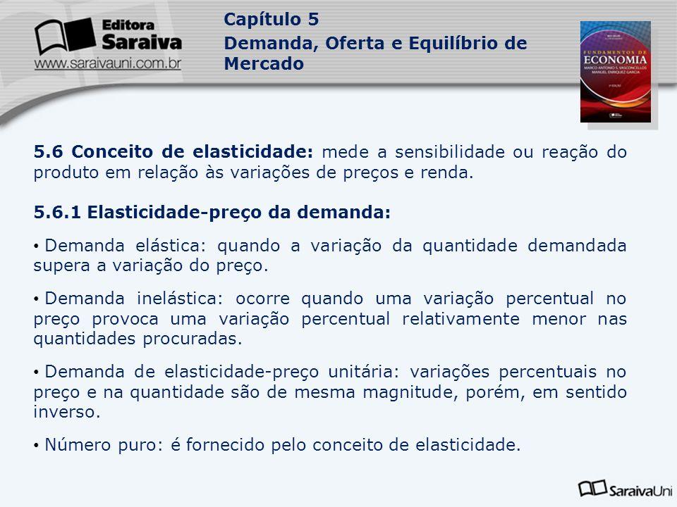 5.6.1 Elasticidade-preço da demanda:
