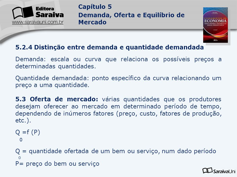 5.2.4 Distinção entre demanda e quantidade demandada