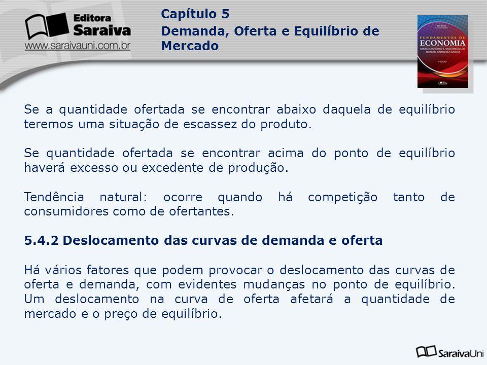 5.4.2 Deslocamento das curvas de demanda e oferta
