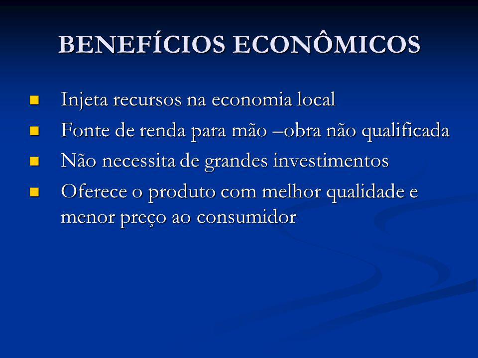 BENEFÍCIOS ECONÔMICOS