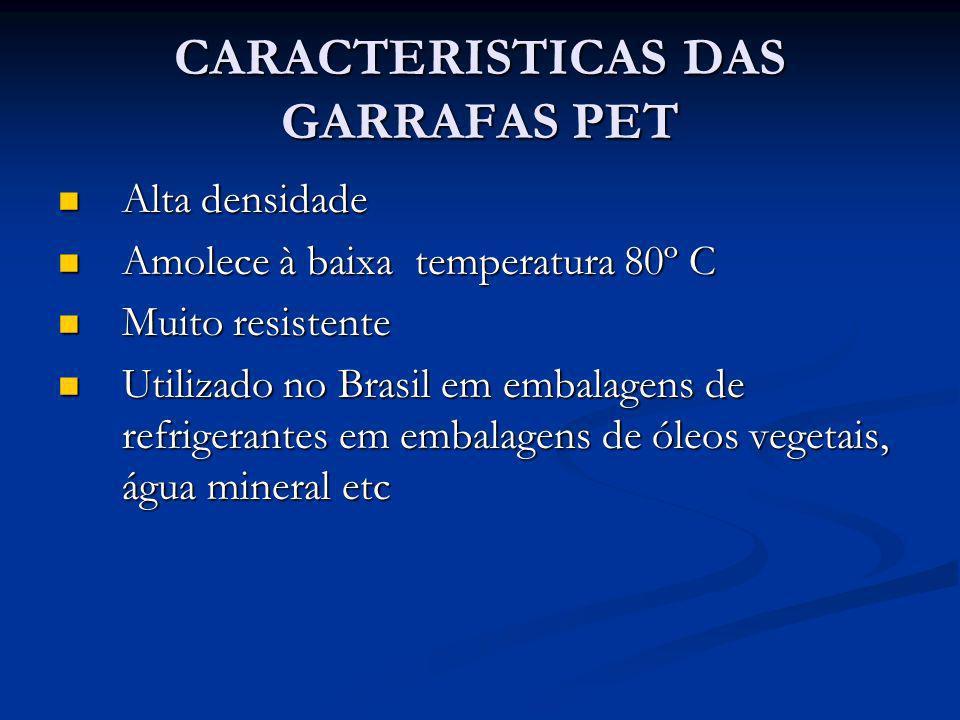 CARACTERISTICAS DAS GARRAFAS PET