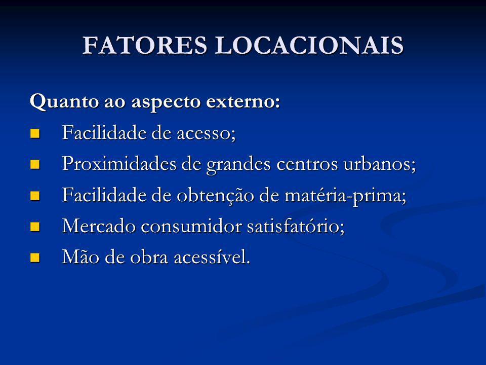 FATORES LOCACIONAIS Quanto ao aspecto externo: Facilidade de acesso;