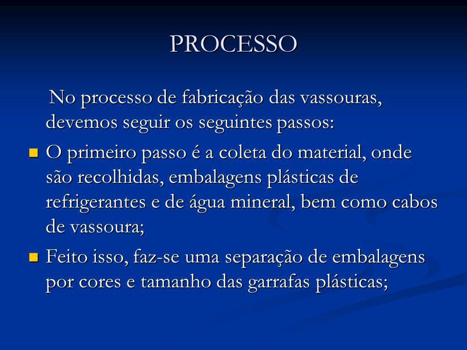PROCESSO No processo de fabricação das vassouras, devemos seguir os seguintes passos: