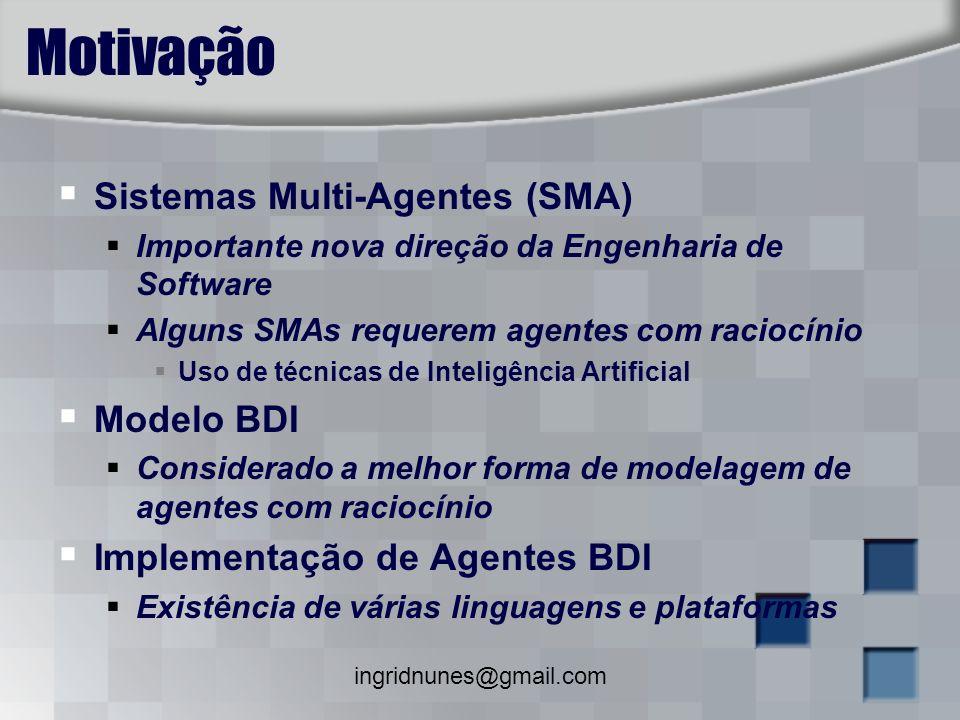 Motivação Sistemas Multi-Agentes (SMA) Modelo BDI