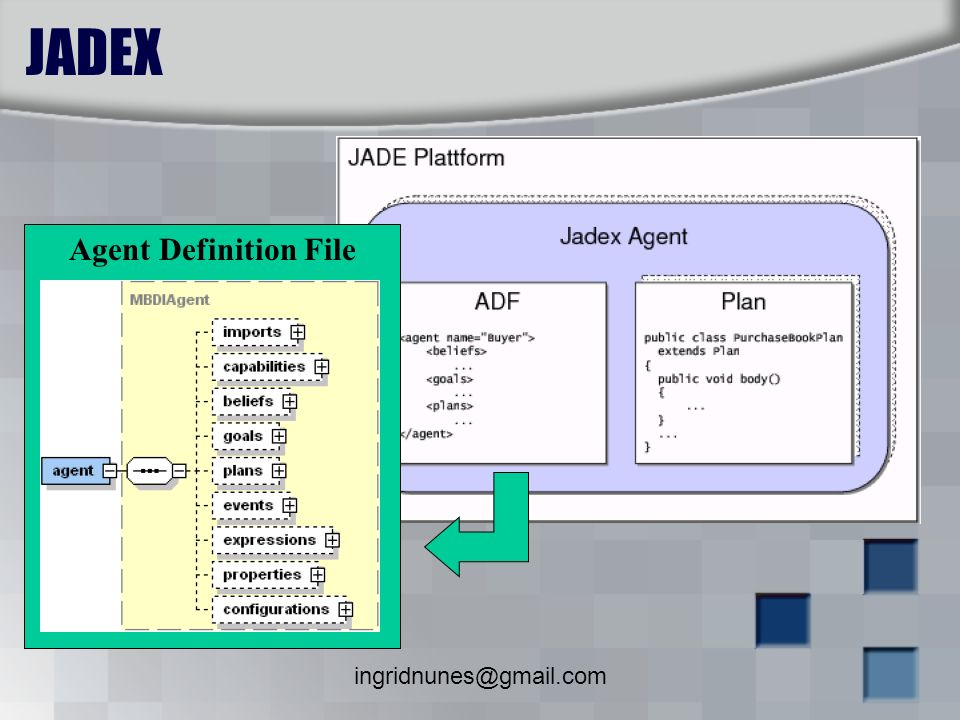 JADEX Agent Definition File ingridnunes@gmail.com