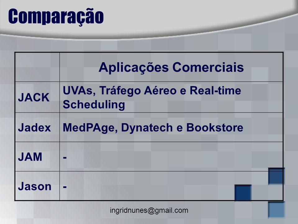 Aplicações Comerciais