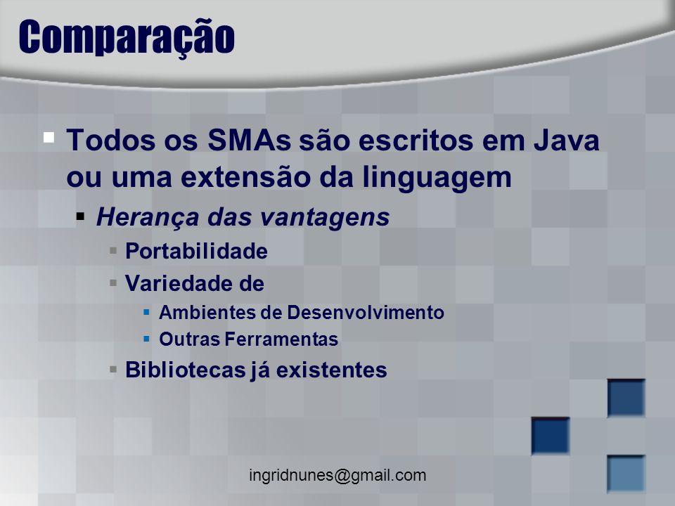 Comparação Todos os SMAs são escritos em Java ou uma extensão da linguagem. Herança das vantagens.