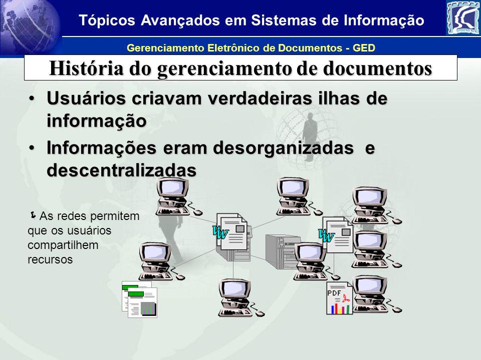 História do gerenciamento de documentos