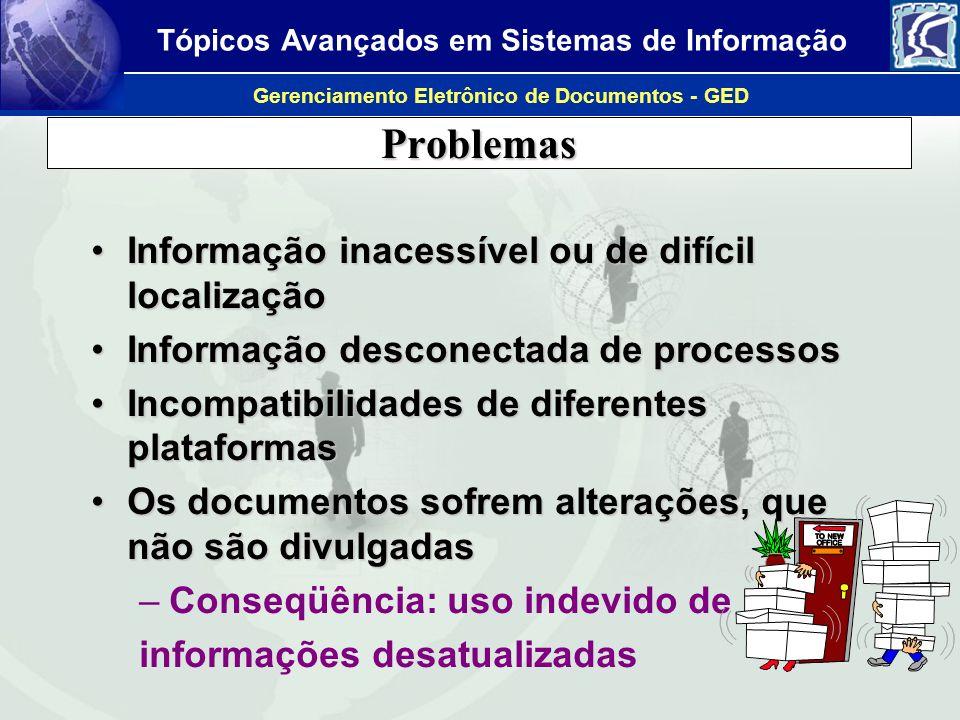Problemas Informação inacessível ou de difícil localização