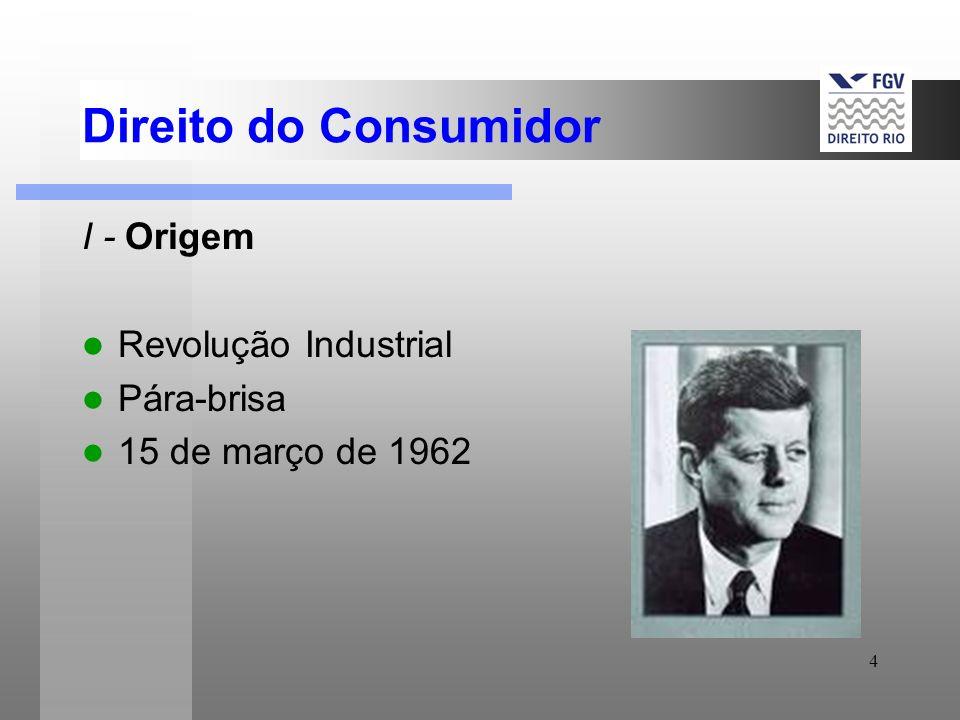 Direito do Consumidor I - Origem Revolução Industrial Pára-brisa