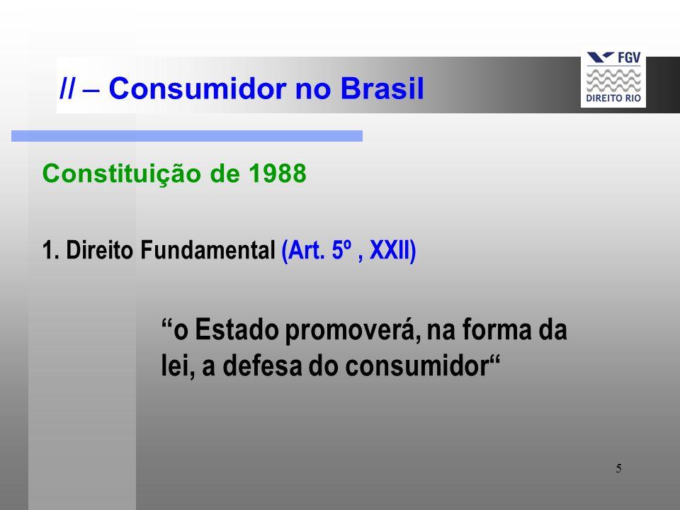 II – Consumidor no Brasil