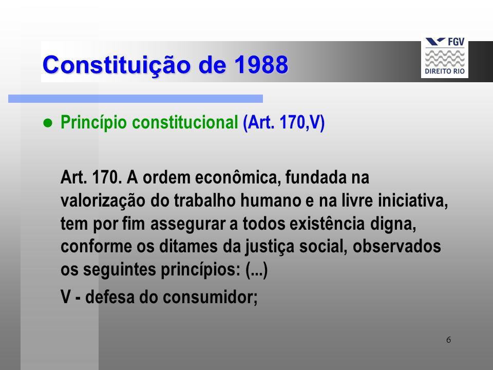 Constituição de 1988 Princípio constitucional (Art. 170,V)