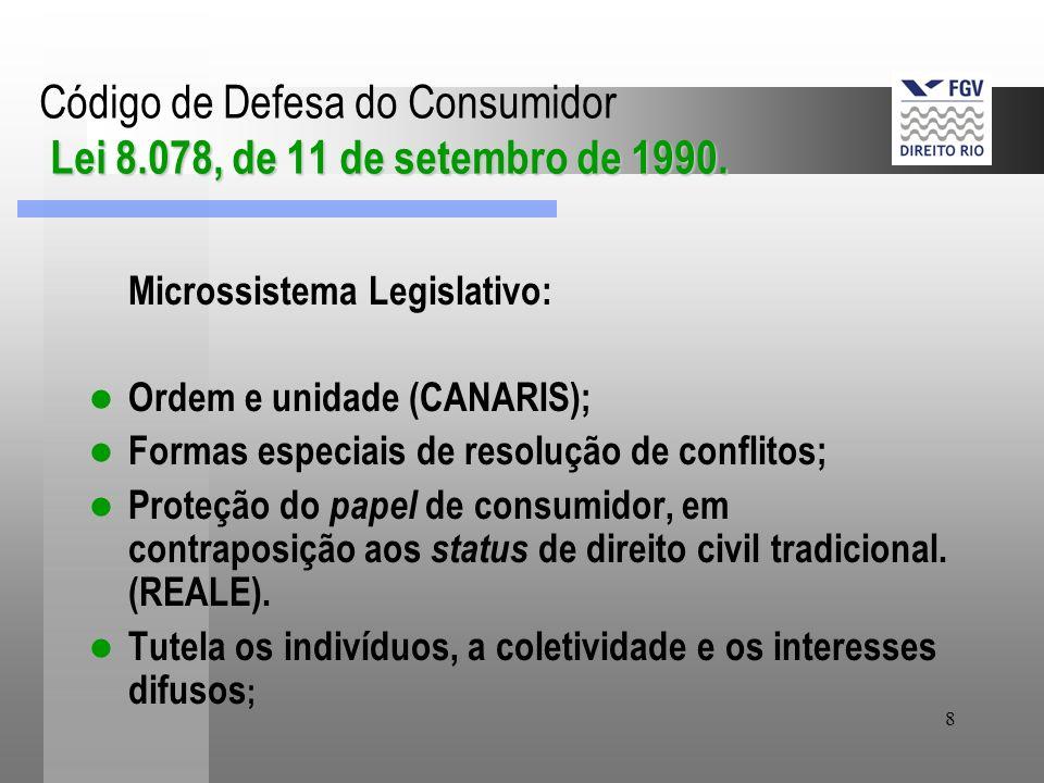 Código de Defesa do Consumidor Lei 8.078, de 11 de setembro de 1990.