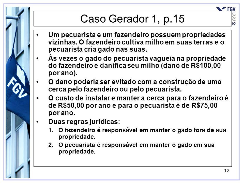 Caso Gerador 1, p.15