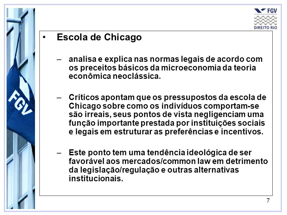 Escola de Chicago analisa e explica nas normas legais de acordo com os preceitos básicos da microeconomia da teoria econômica neoclássica.