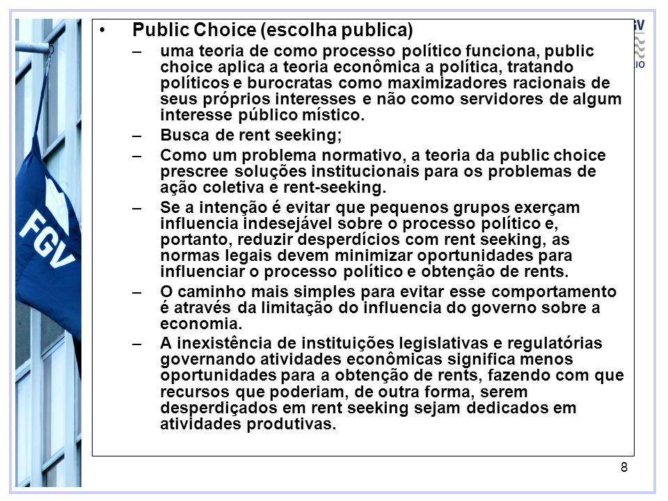 Public Choice (escolha publica)