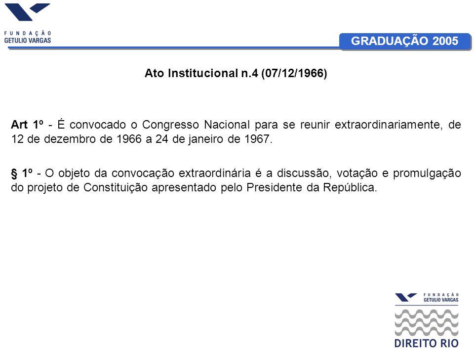 Ato Institucional n.4 (07/12/1966)