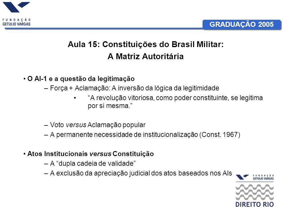 Aula 15: Constituições do Brasil Militar:
