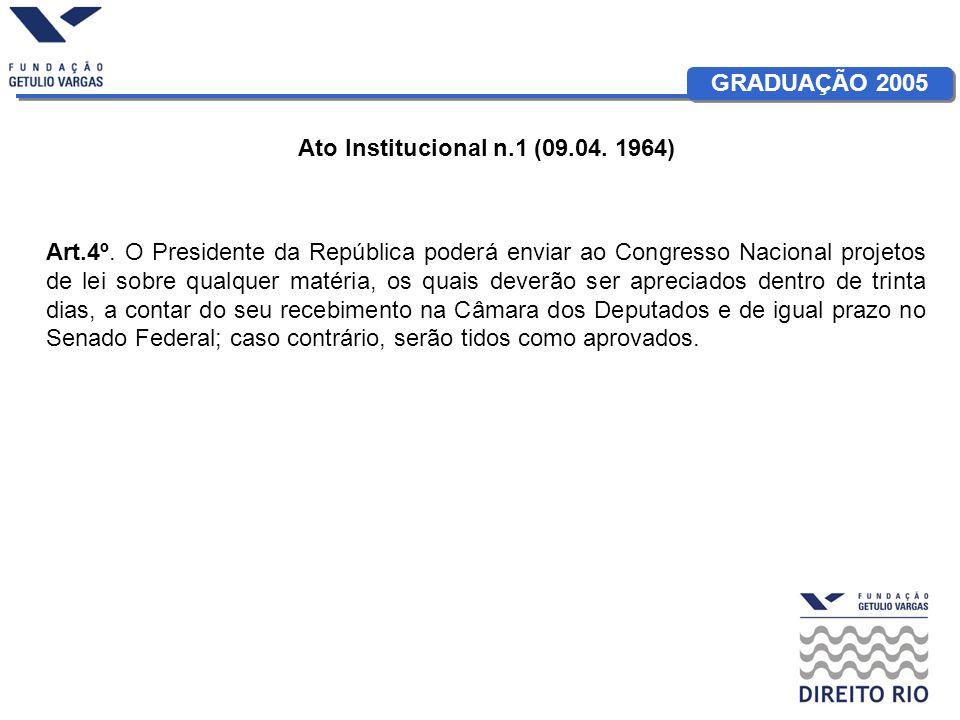 Ato Institucional n.1 (09.04. 1964)