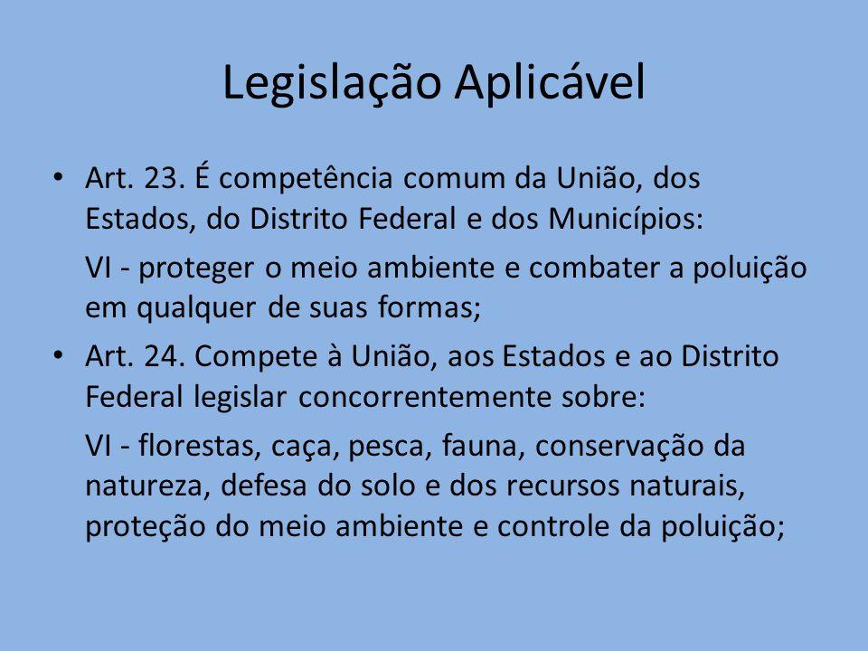 Legislação Aplicável Art. 23. É competência comum da União, dos Estados, do Distrito Federal e dos Municípios: