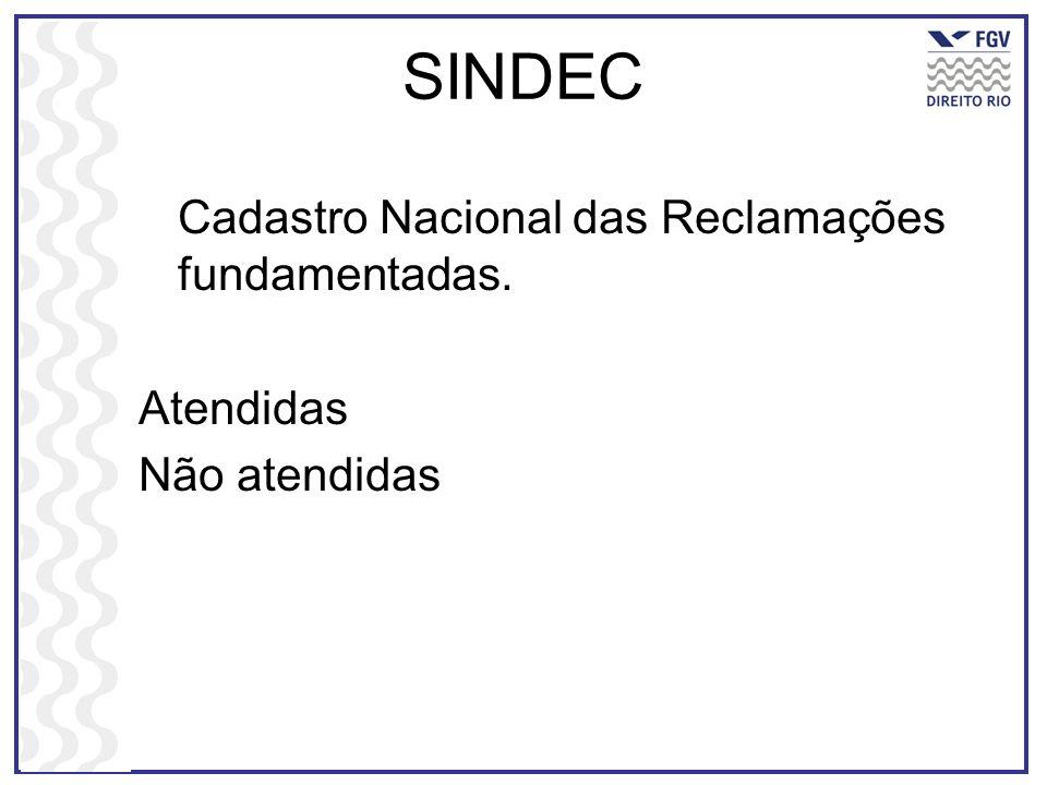 SINDEC Cadastro Nacional das Reclamações fundamentadas. Atendidas