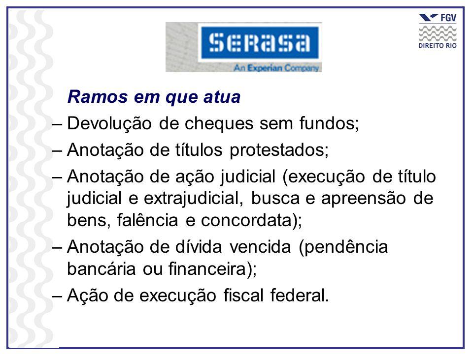Ramos em que atua Devolução de cheques sem fundos; Anotação de títulos protestados;