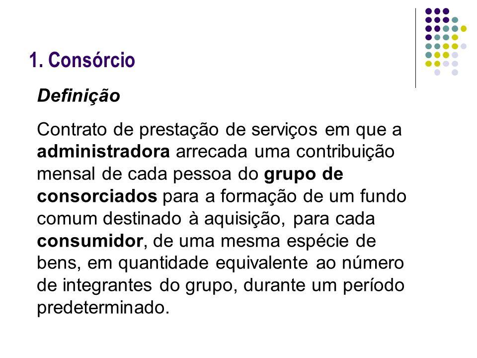 1. Consórcio Definição.