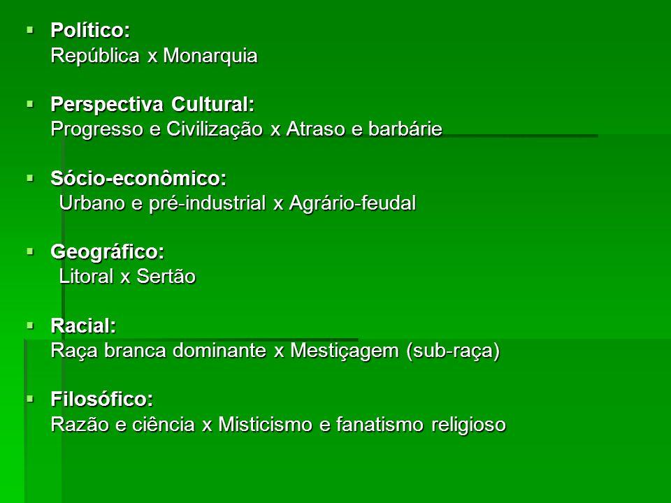Político: República x Monarquia. Perspectiva Cultural: Progresso e Civilização x Atraso e barbárie.