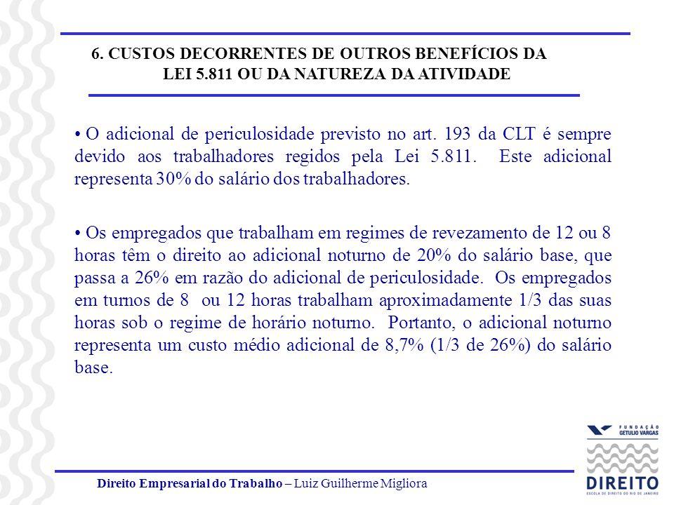 6. CUSTOS DECORRENTES DE OUTROS BENEFÍCIOS DA