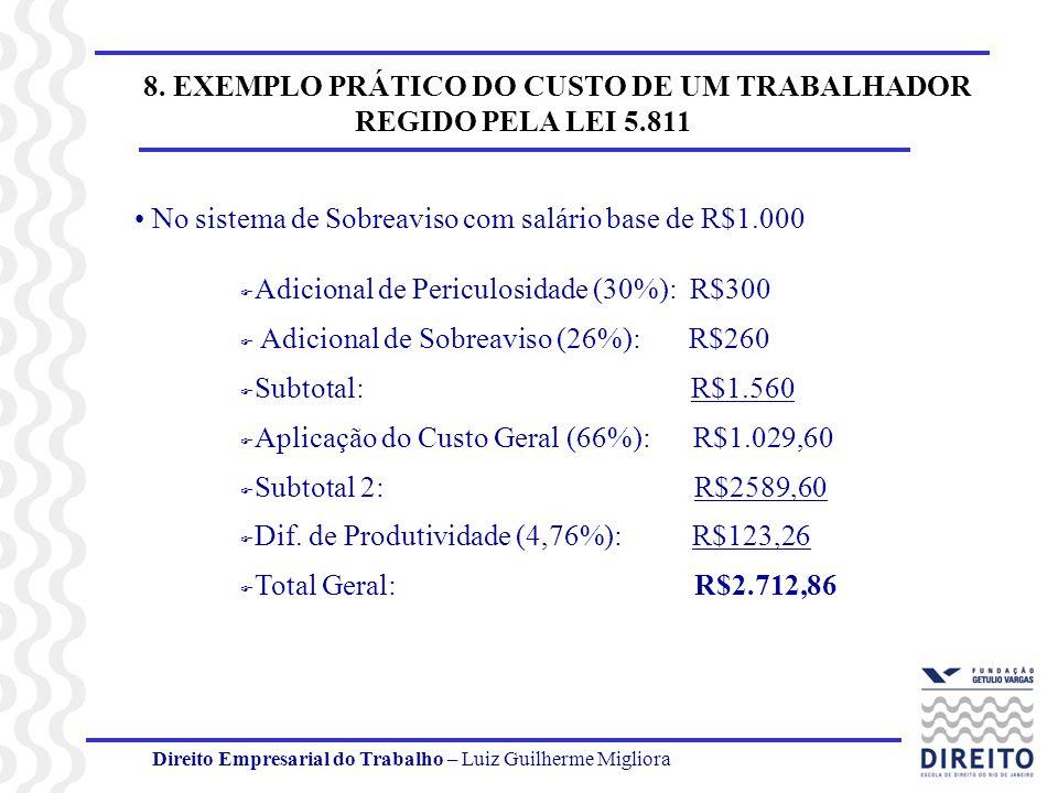 8. EXEMPLO PRÁTICO DO CUSTO DE UM TRABALHADOR REGIDO PELA LEI 5.811
