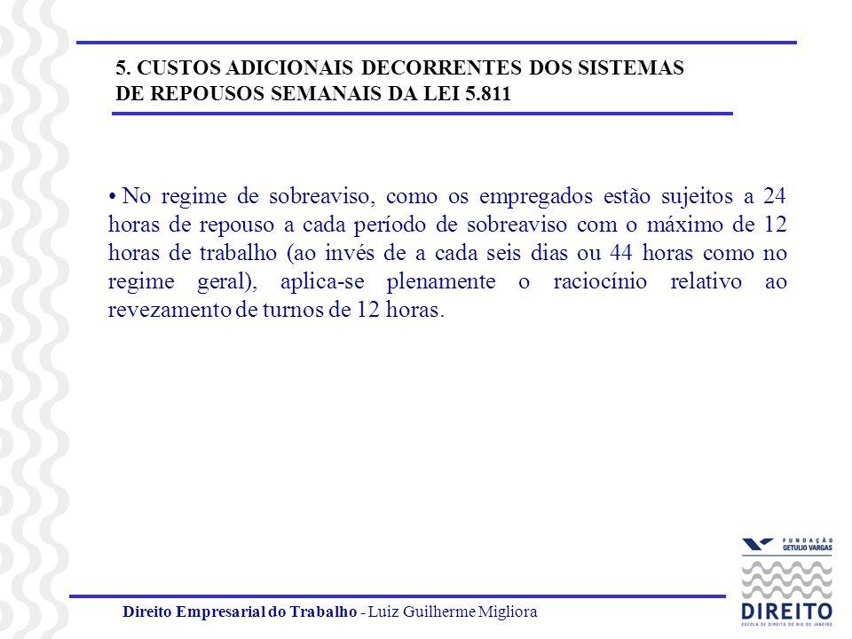 5. CUSTOS ADICIONAIS DECORRENTES DOS SISTEMAS DE REPOUSOS SEMANAIS DA LEI 5.811