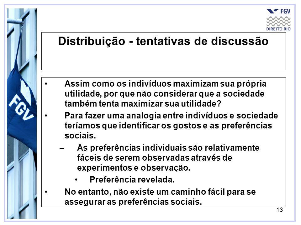 Distribuição - tentativas de discussão