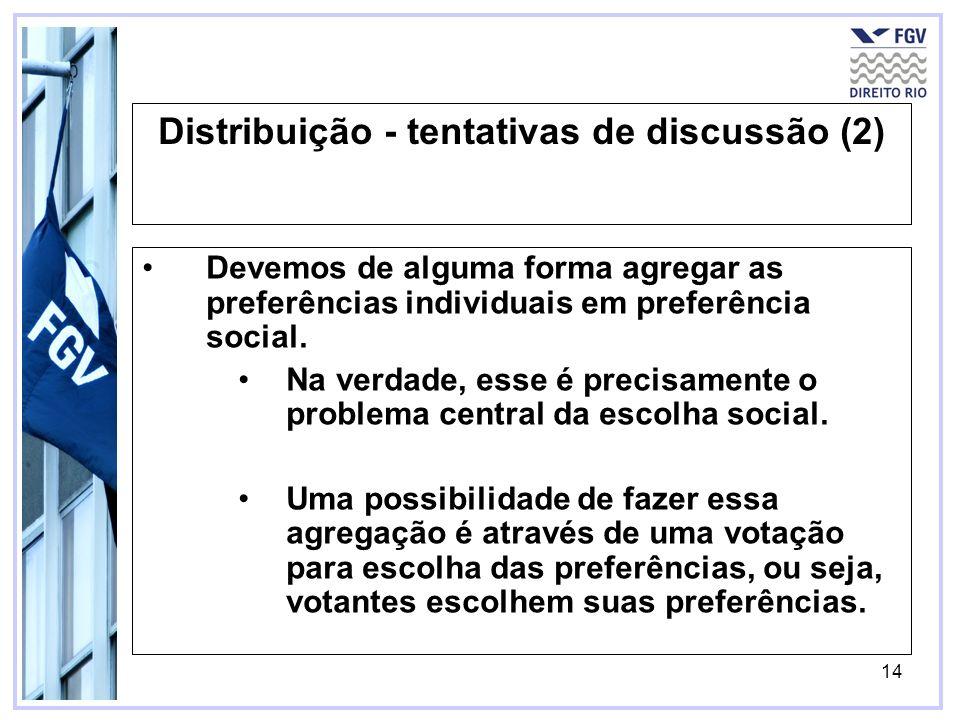 Distribuição - tentativas de discussão (2)