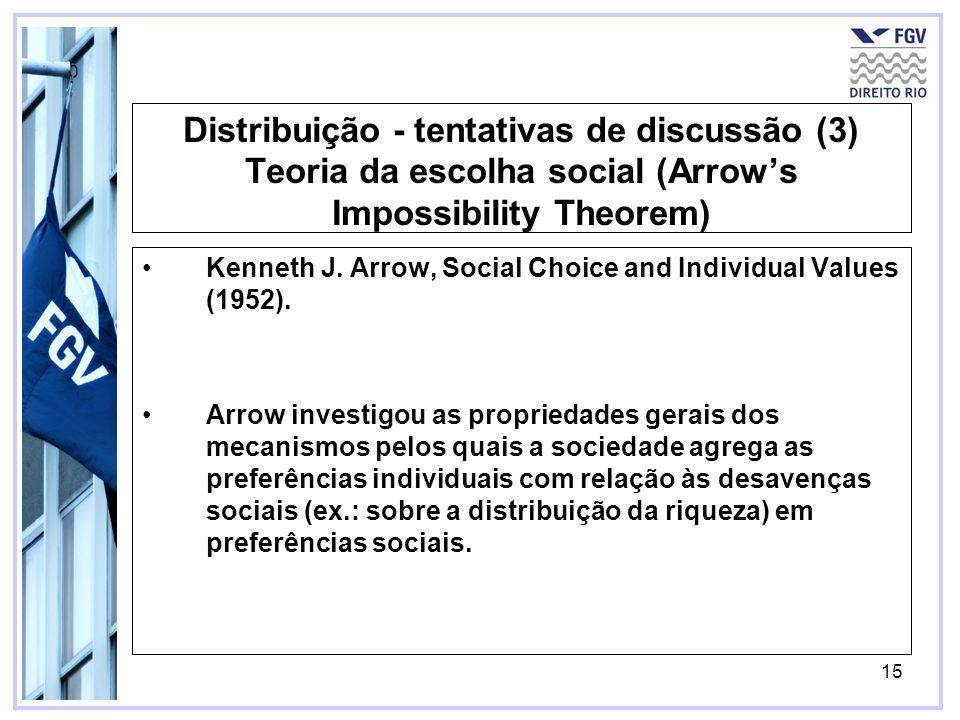 Distribuição - tentativas de discussão (3) Teoria da escolha social (Arrow's Impossibility Theorem)