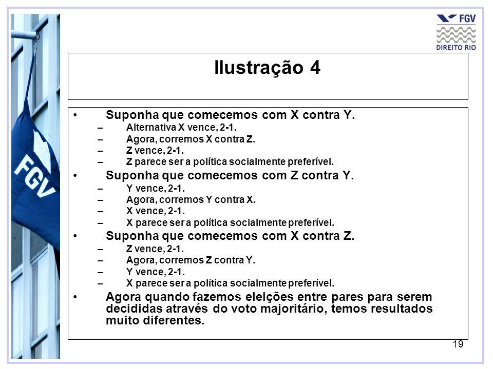 Ilustração 4 Suponha que comecemos com X contra Y.