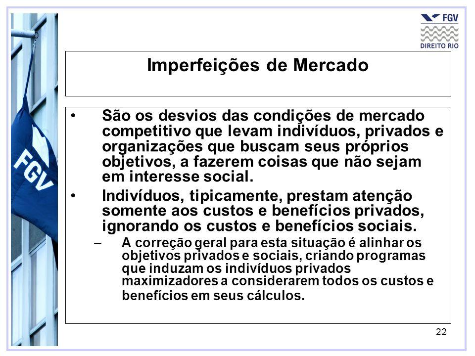 Imperfeições de Mercado