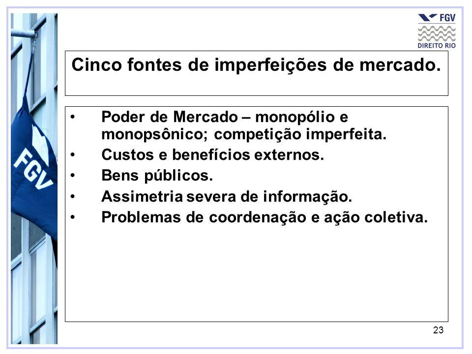 Cinco fontes de imperfeições de mercado.