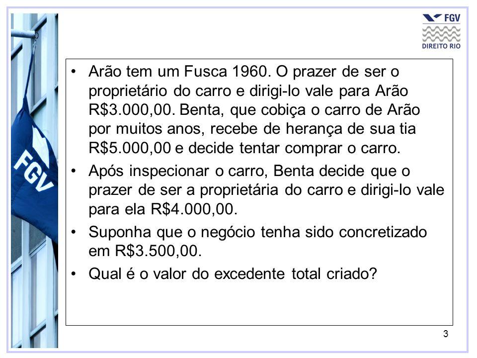 Arão tem um Fusca 1960. O prazer de ser o proprietário do carro e dirigi-lo vale para Arão R$3.000,00. Benta, que cobiça o carro de Arão por muitos anos, recebe de herança de sua tia R$5.000,00 e decide tentar comprar o carro.