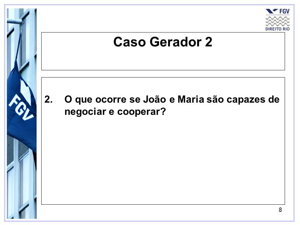 Caso Gerador 2 O que ocorre se João e Maria são capazes de negociar e cooperar