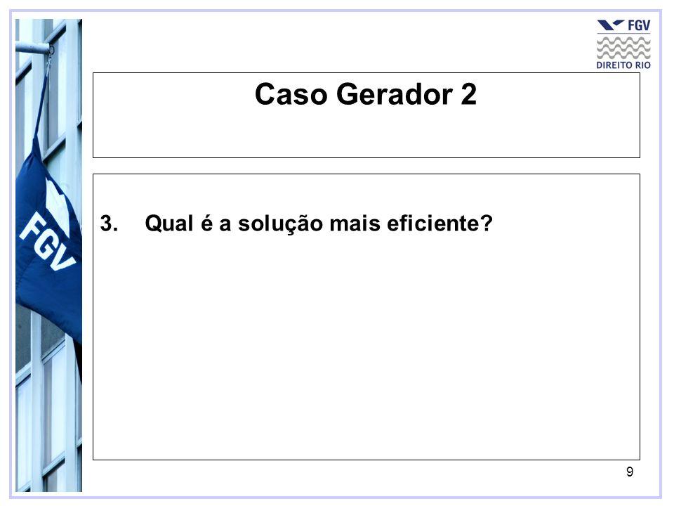 Caso Gerador 2 Qual é a solução mais eficiente