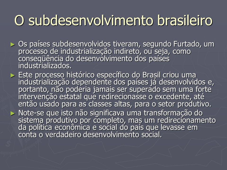 O subdesenvolvimento brasileiro