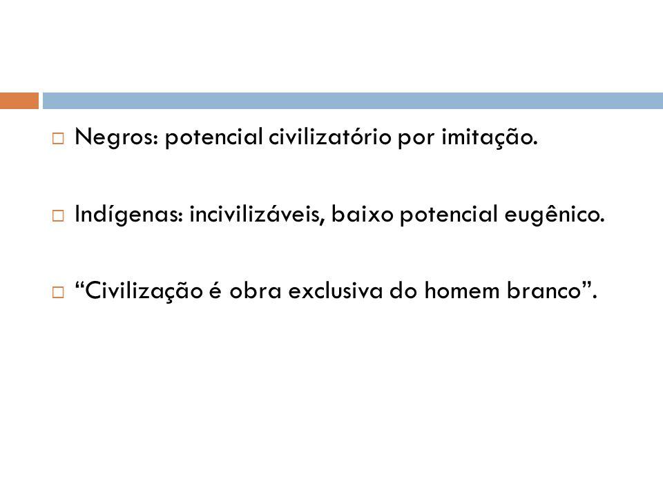 Negros: potencial civilizatório por imitação.