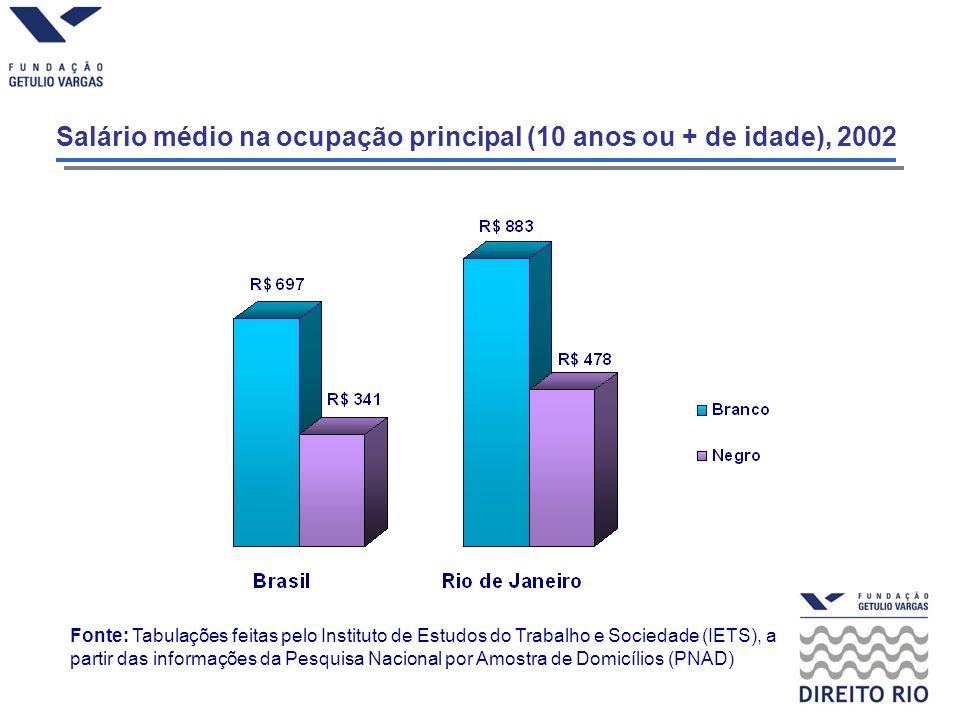 Salário médio na ocupação principal (10 anos ou + de idade), 2002