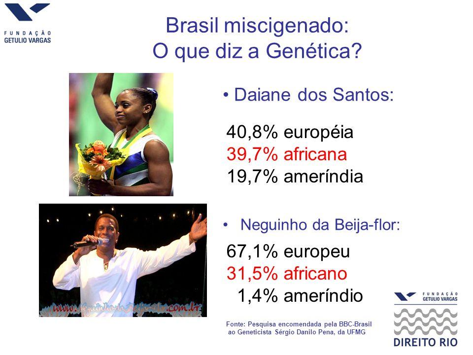 Brasil miscigenado: O que diz a Genética