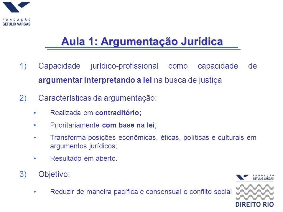 Aula 1: Argumentação Jurídica